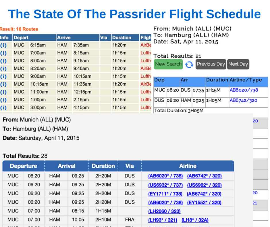 The State Of The Passrider Flight
