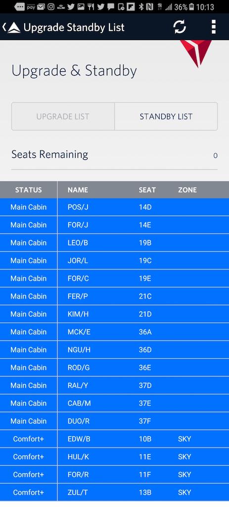 Flight Loads: Delta App Standby list